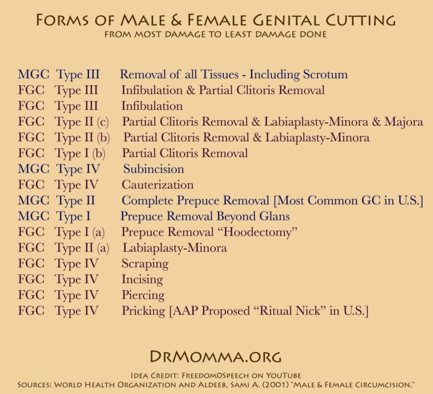 tabel kønslemlæstelse
